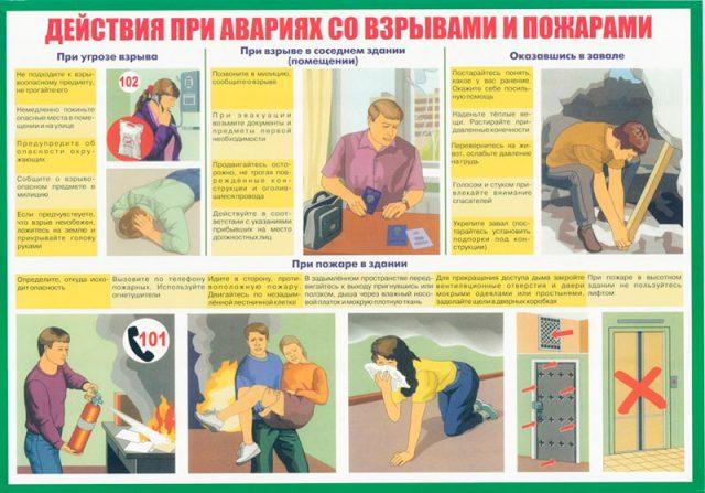 Действия при аварии с угрозой взрыва