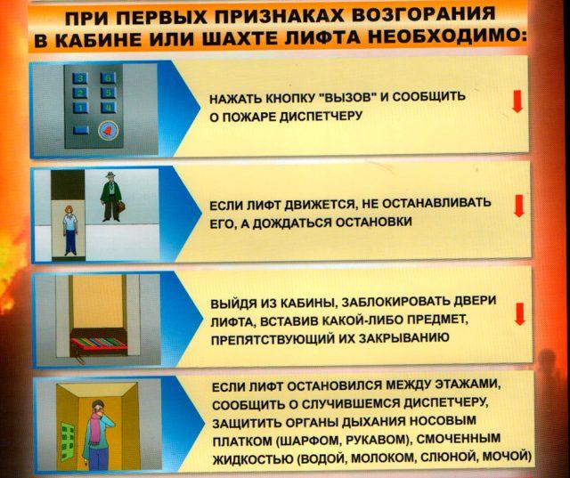 Что делать при возникновении пожара в лифте