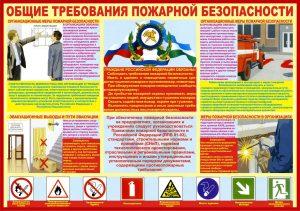 Общие требования пожарной безопасности
